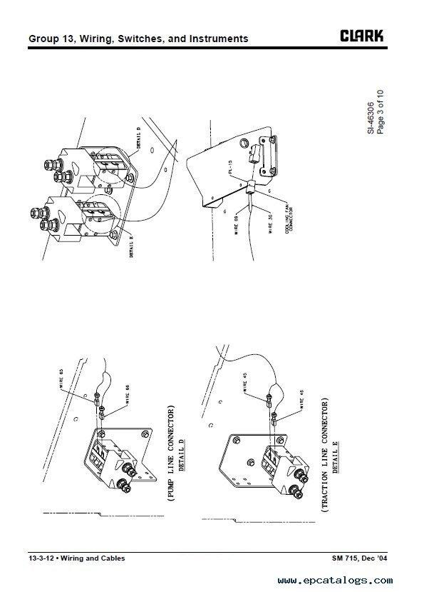 Clark TMX 12-25 & EPX 16-20s SM715 Service Manual PDF