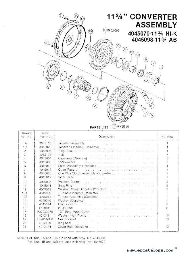 John Deere 12000 Series Shuttle Transmission CTM PDF