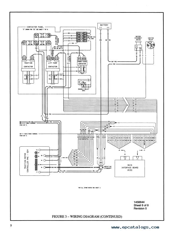 Hyster Class 2 B470 N25XMDR2 N30-40XMR2 Trucks PDF