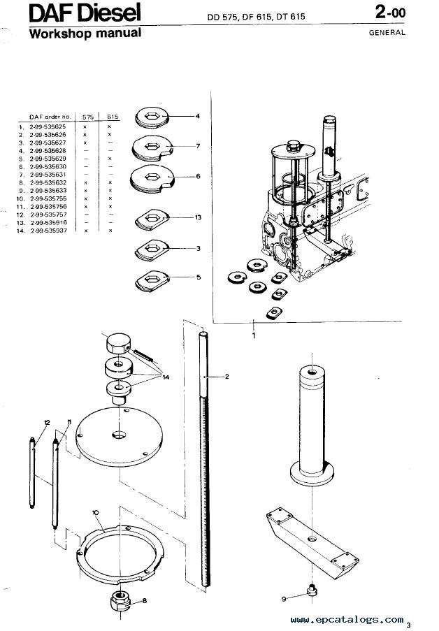 DAF Diesel DD 575 DF 615 DT 615 Service Manual PDF