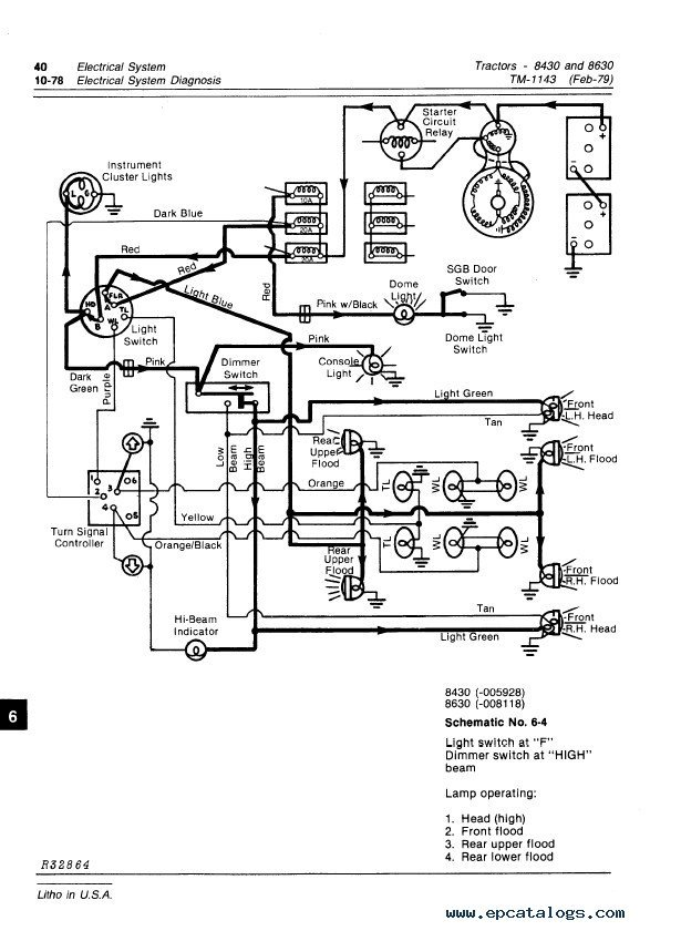 John Deere 8430 & 8630 Tractors TM1143 PDF Manual