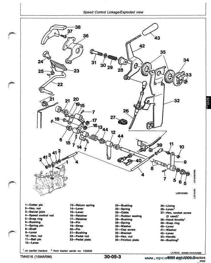 John Deere 6800 6900 Tractor PDF Manual