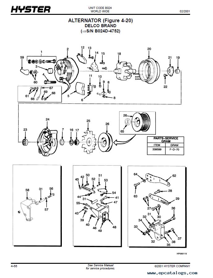 Clark Forklift Ignition Switch Wiring Diagram - Best Wiring ...