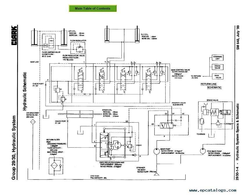 for a mitsubishi fork lift wiring diagrams for a toyota fork lift wiring diagram