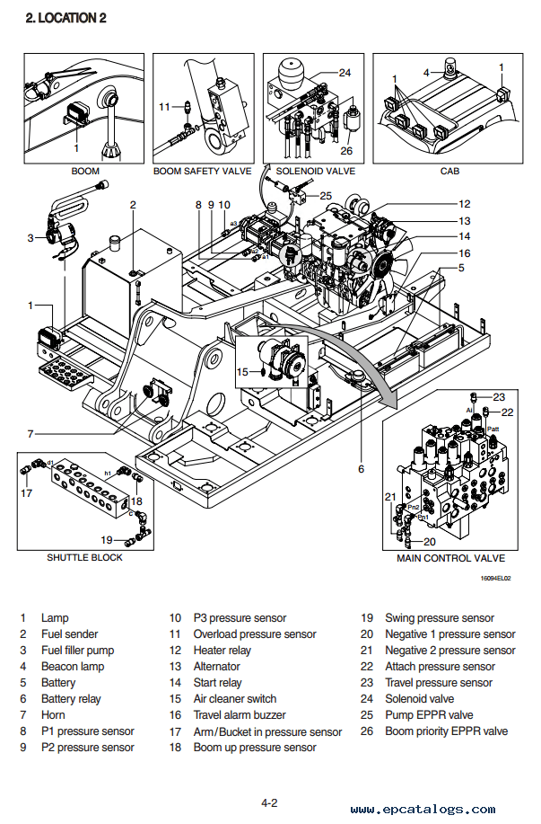 Hyundai R160LC-9 R180LC-9 Excavator Service Manual Download