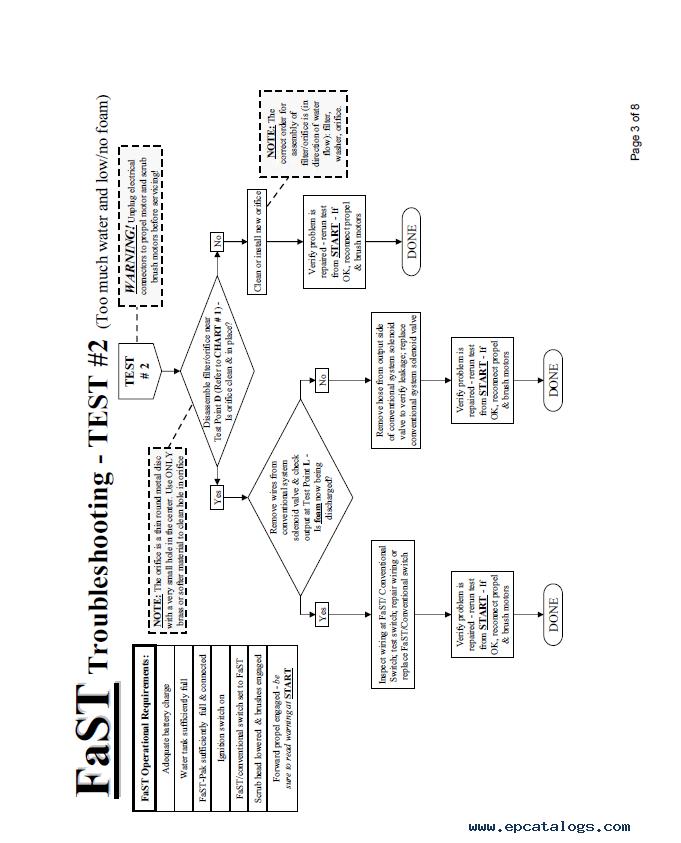 Tennant (Nobles) EZ Rider Download PDF Service Manuals