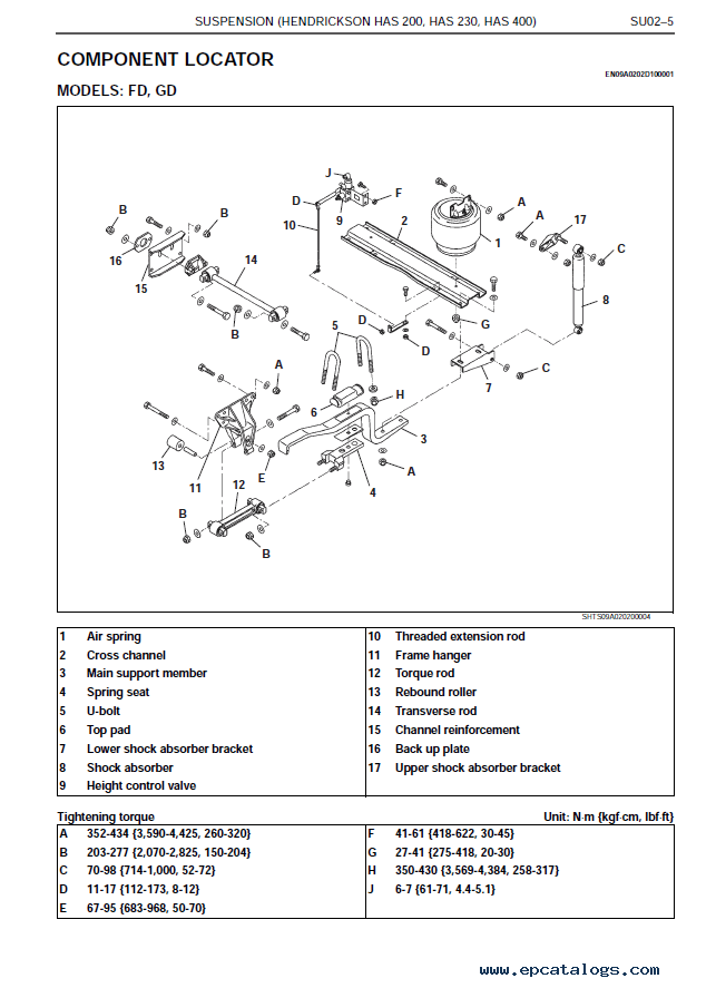 hino fc6j fc9j fd8j gd8j fg8j gh8j fl8j fm8j fm1a fm2p sg8j ft8j gt8j pdf?resize=643%2C887&ssl=1 allison nutural start back up wiring diagram allison wiring  at edmiracle.co