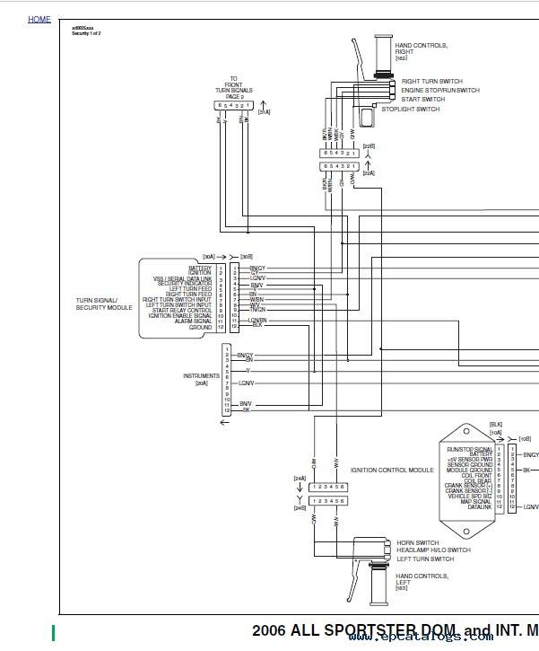 Harley Davidson XLH 2006 Diagnostics Service Manuals PDF