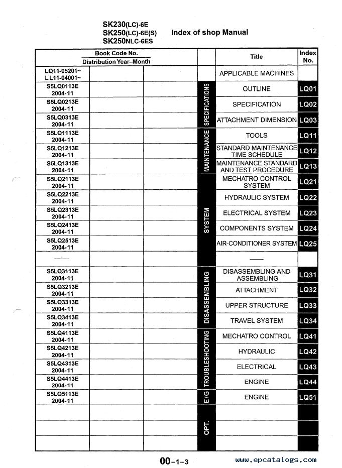 Kobelco SK230(LC)-6E SK250(LC)-6E(S) SK250NLC-6ES PDF
