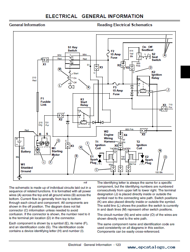 john deere 4105 compact utility tractor technical manual tm 102419?resize\=648%2C856\&ssl\=1 skeleton tubing wiring diagrams wiring diagrams  at bayanpartner.co