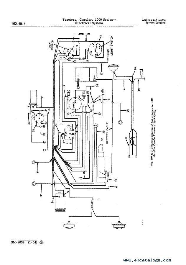 John Deere 1000 Series Crawler Tractors Service Manual PDF