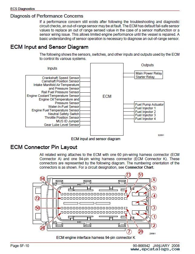 Stupendous Cat 6Nz Wiring Diagram 24H Schemes Wiring Cloud Hisonuggs Outletorg