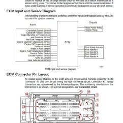 Mercruiser Wiring Diagram 7 4 Solar Panel Installation Cummins Qsd 2.0 Engines Service Manual Pdf Download