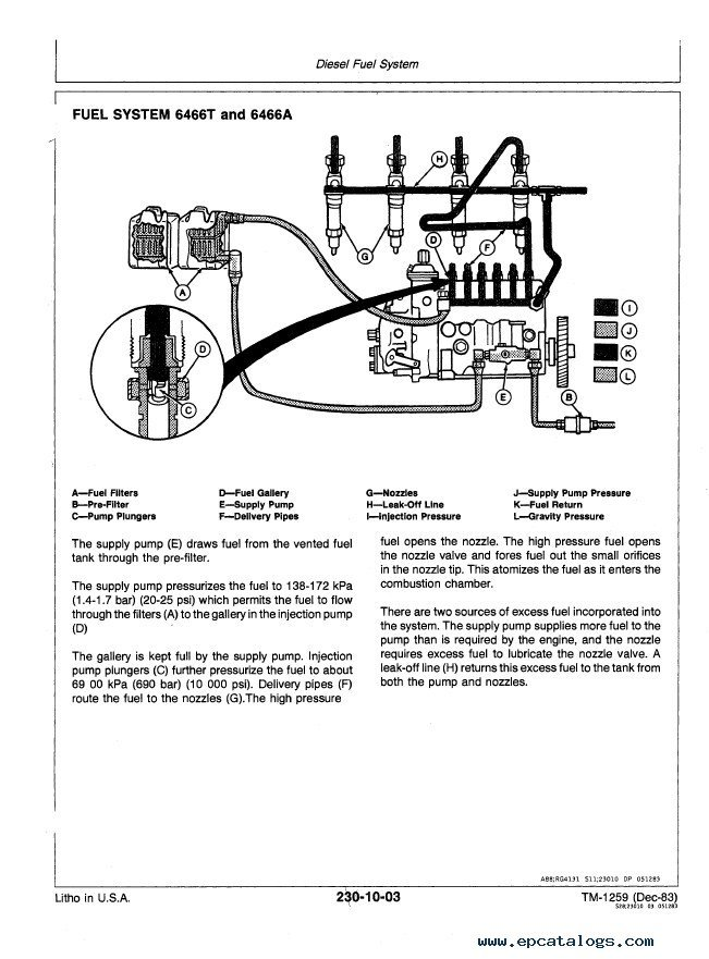 John Deere Hydraulic Cylinder Repair Manual
