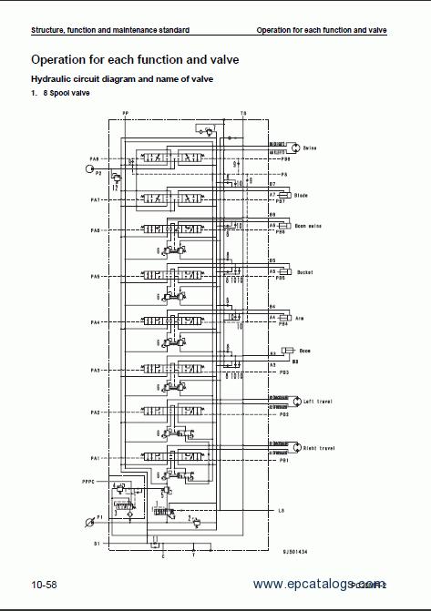 Komatsu Hydraulic Excavator PC20MR-2 Workshop Manual Download