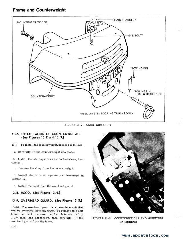 hyster 60 forklift wiring diagram dual humbucker split coil challenger h30/40/50/60h forklifts service manuals pdf