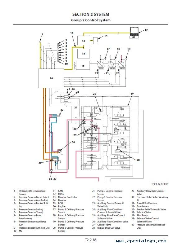Hitachi Excavator ZX300LC(N)-6 Operational Principle PDF