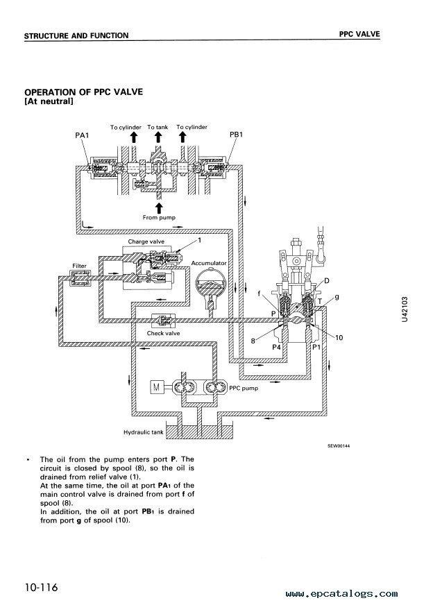 Komatsu WA470-3 Wheel Loader Shop Manuals PDF