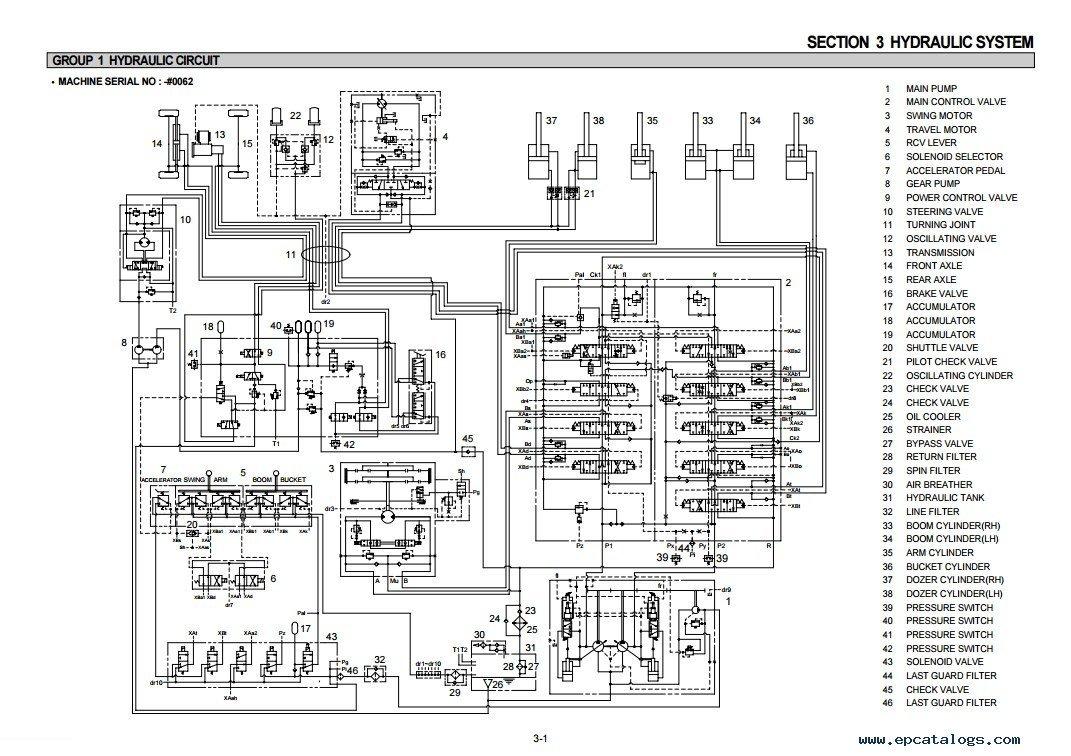 Hyundai R170W-3 Wheel Excavator Service Manual PDF Download