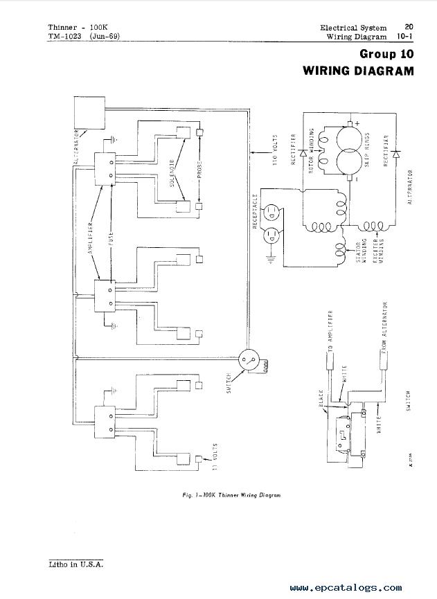 John Deere 100K Synchronous Thinner TM1023 PDF