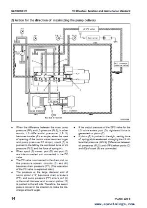 Komatsu Excavator Galeo PC200LC8, PC220LC8 Shop Manual PDF