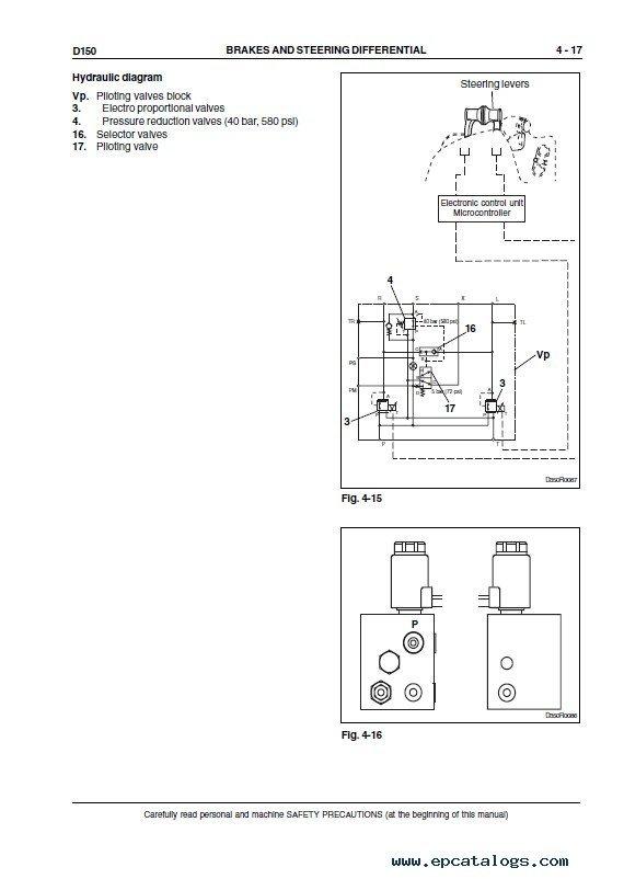 Fiat Kobelco D150 Tier2 Crawler Dozer Workshop Manual PDF