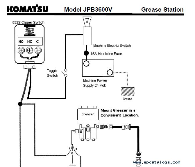 Komatsu Hydraulic Breaker JPB3600V Set of PDF Manuals
