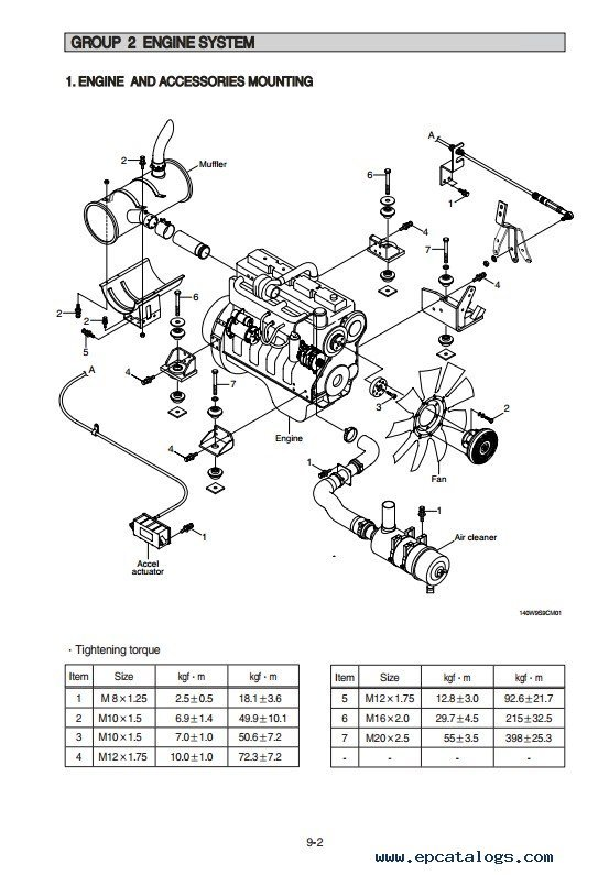 Hyundai R140W-9S Wheel Excavator Service Manual PDF Download