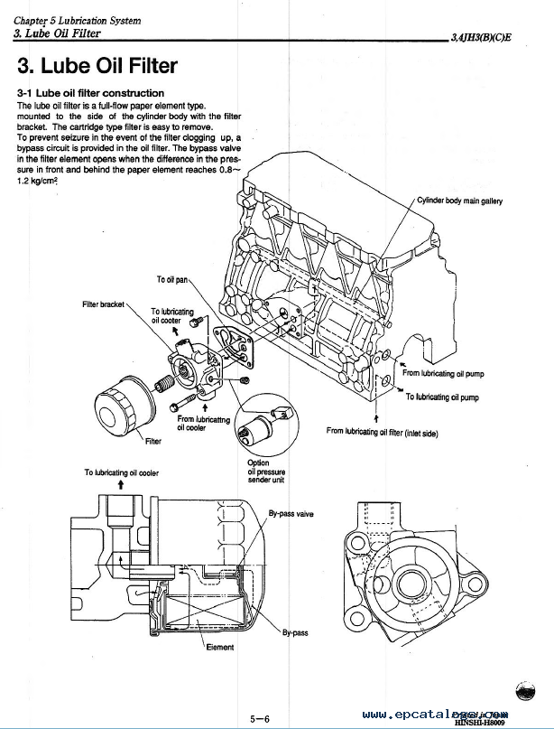 Yanmar Marine Diesel Engine 3JH3(B)(C)E, 4JH3(B)(C)E PDF