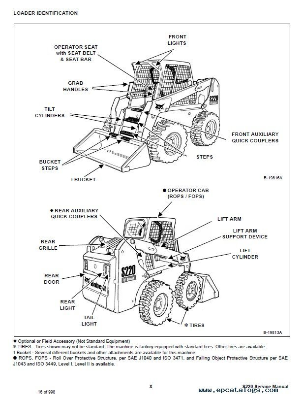 Bobcat S220 Skid-Steer Loader Service Manual PDF