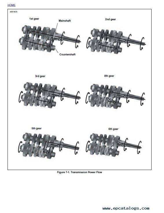 Harley Davidson Dyna 2006 Diagnostics Service Manuals PDF