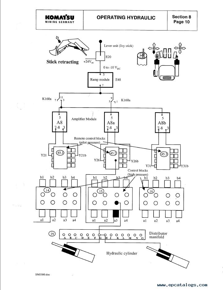 Komatsu Hydraulic Mining Shovel PC5500-6 Set of Manuals