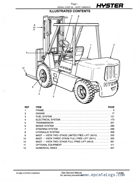clark forklift parts manual auto electrical wiring diagram. Black Bedroom Furniture Sets. Home Design Ideas