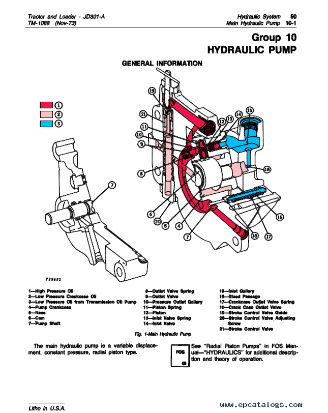1978 Fiat Spider Wiring Diagram. Fiat. Auto Wiring Diagram