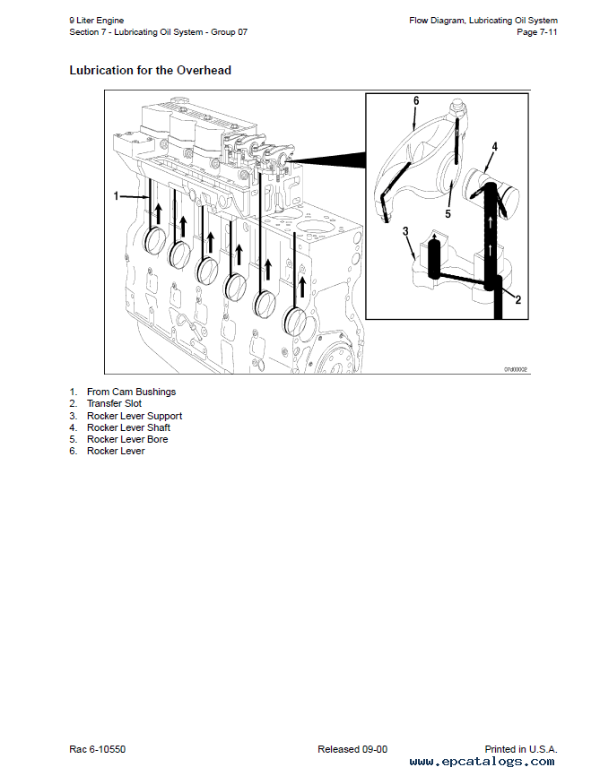 Case 9 Liter Engine Troubleshooting and Repair Manual PDF
