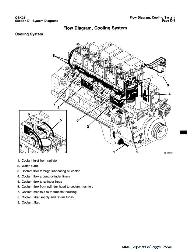 1966 Bsa A65 Lightning Wiring Diagram 1966 BSA Spitfire