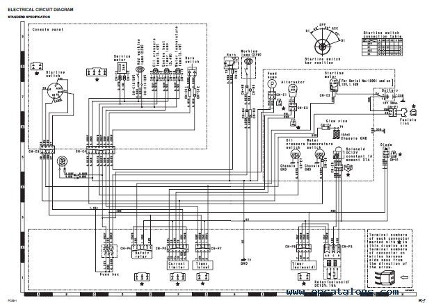 Komatsu CSS Service Utility PDF Workshop Manual Download
