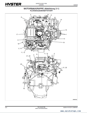 Hyster (F004) S350550XM Forklift PDF Parts Manual GR only