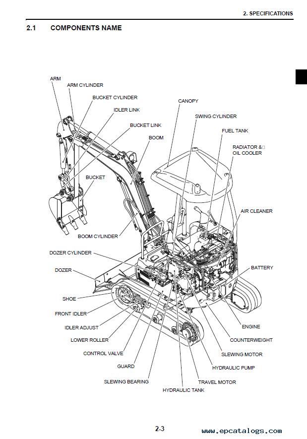 Kobelco SK17SR-3 Compact Crawler Excavator PDF Shop Manuals