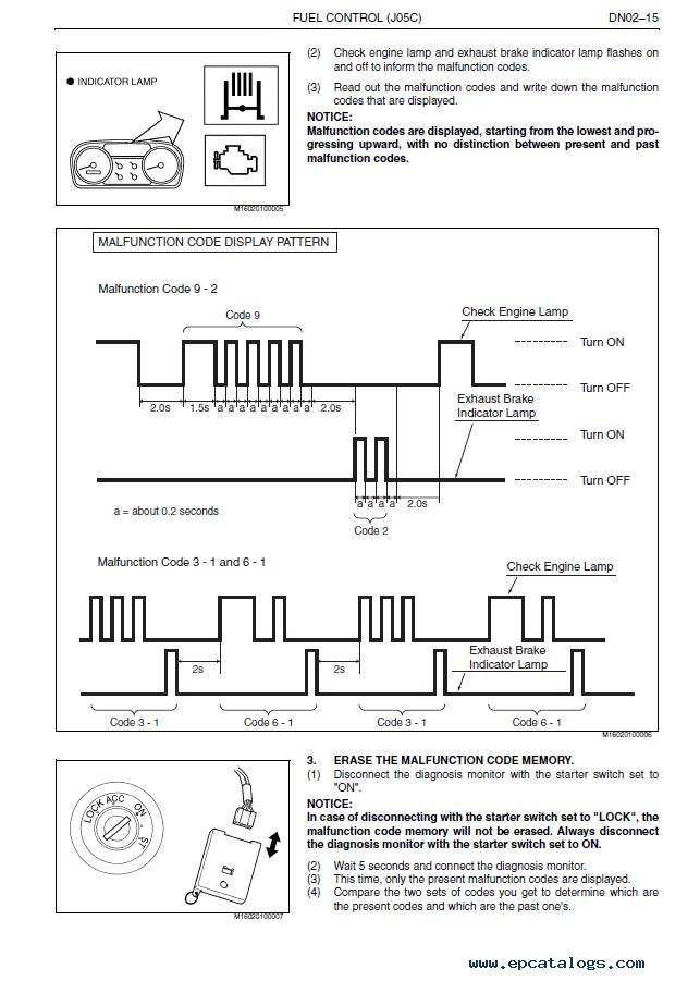 hino fd wiring diagram kitchenaid stand mixer parts truck engine file cg78676 fuse box 21 images