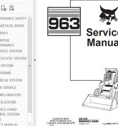 bobcat s manual do operador bics manual pages it provides necessary servicing and adjustment skid steer loader service manual pdf reviews write a review  [ 1026 x 793 Pixel ]