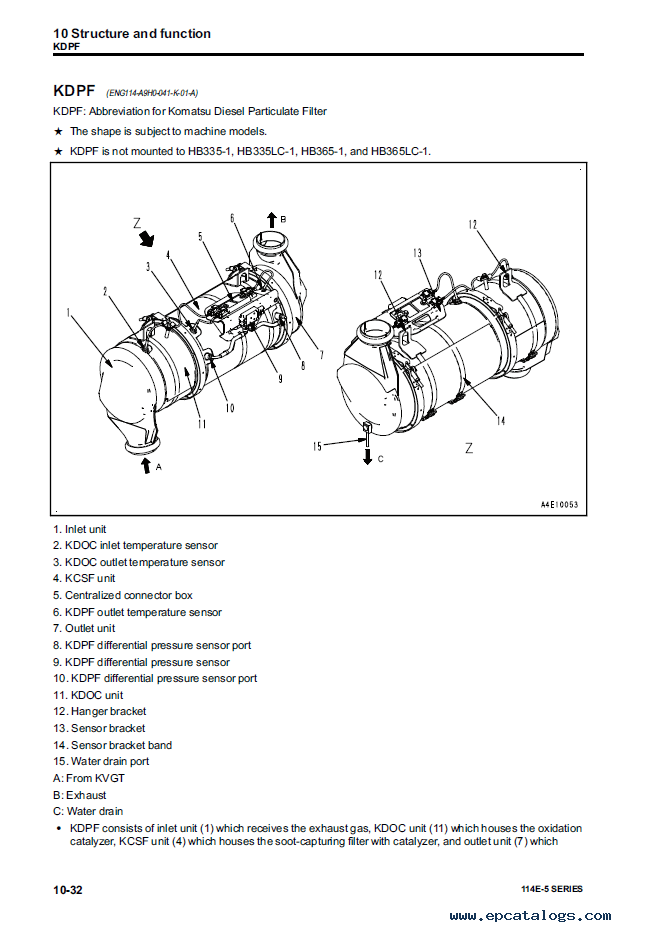 Komatsu Engine 114E-5 Series Shop Manual Download