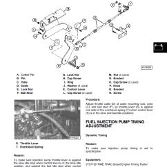 John Deere 260 Skid Steer Wiring Diagram Delta Table Saw 270 Great Installation Of Diagrams U2022 Rh 22 Eap Ing De Tractor