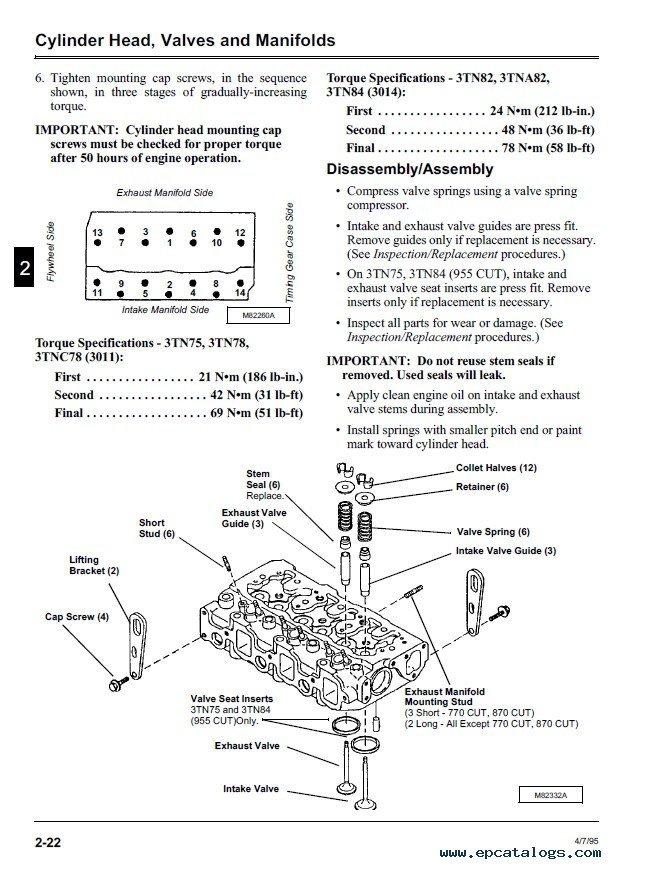 Schematics Deere John Engine