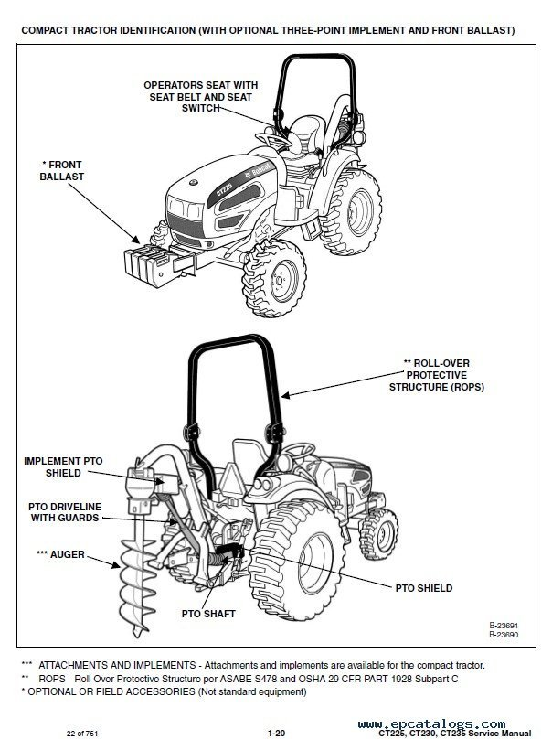 Bobcat CT225 CT230 CT235 Compact Tractor Service Manual