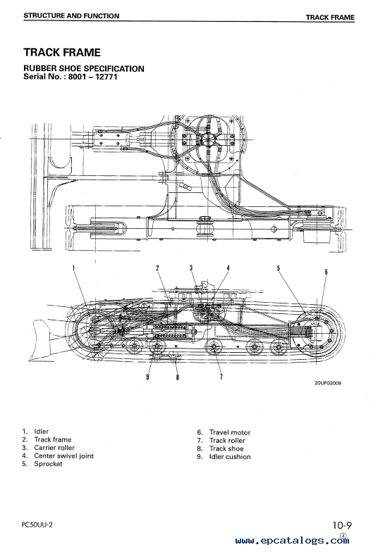 Komatsu Hydraulic Excavator PC50UU-2 Shop Manual PDF