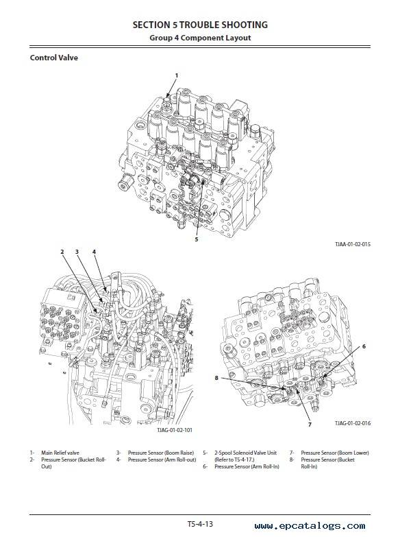 Hitachi ZX870(LC)-5A, ZX890(LC)H-5A Troubleshooting PDF