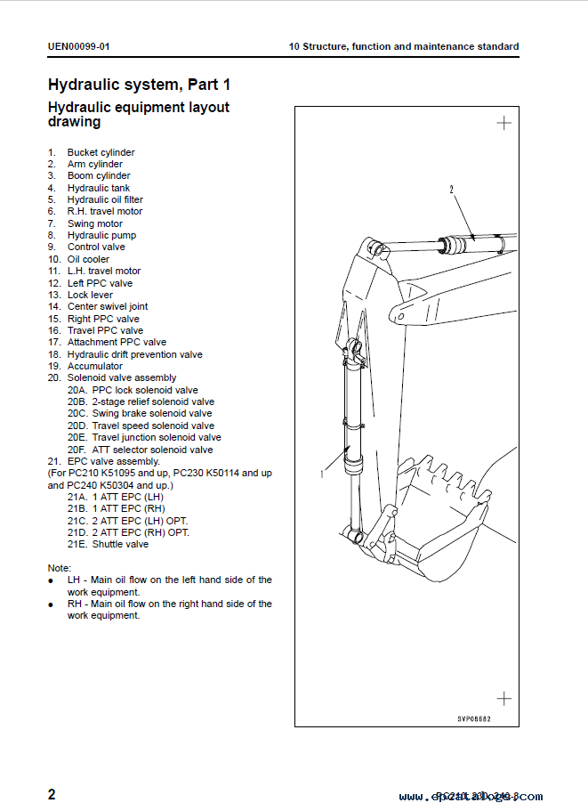 Komatsu PC210LC/NLC-8,PC230NHD-8,PC240LC/NLC-8
