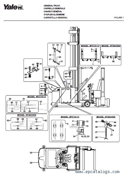 Yale Truck A868 (MTC10/13, NTA030SA) PDF Information
