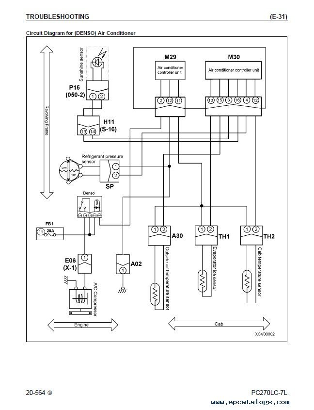 Komatsu PC270LC-7L Galeo Excavator Shop, Repair Manual PDF